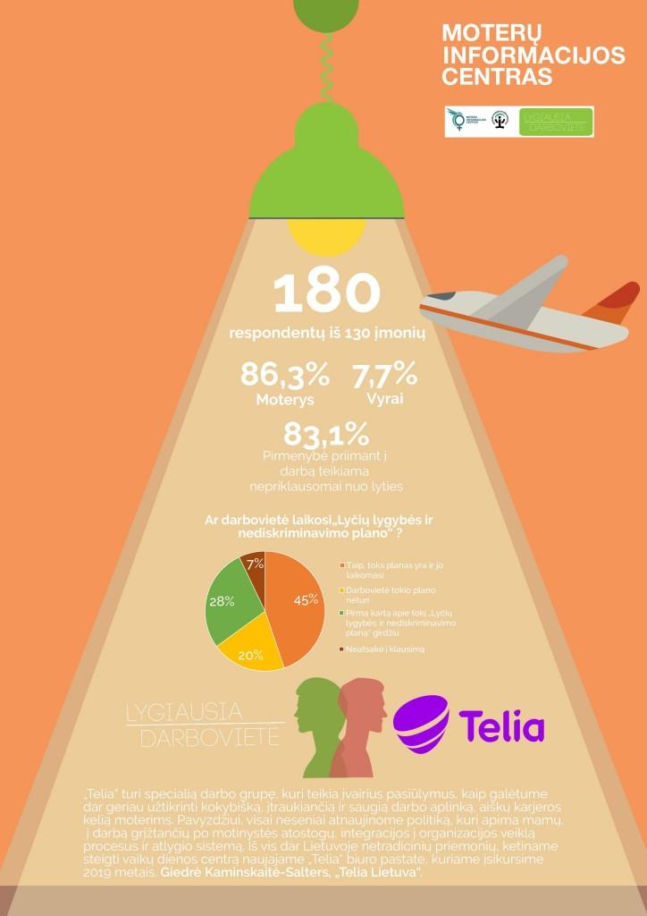 2017 infografikas